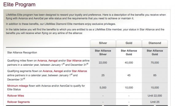 The easiest way to earn Star Alliance Gold status?